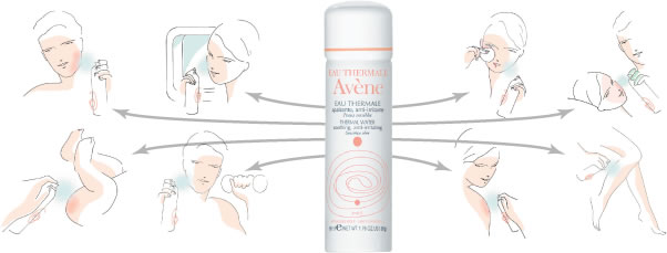AVENE-THERMAL-SPRING-WATER-use